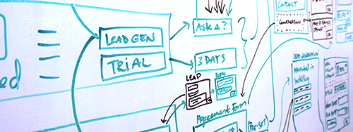 website_photos_UX_1_Whiteboard